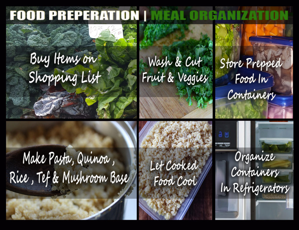 AHM FOOD PREP DETOX EXAMPLE2