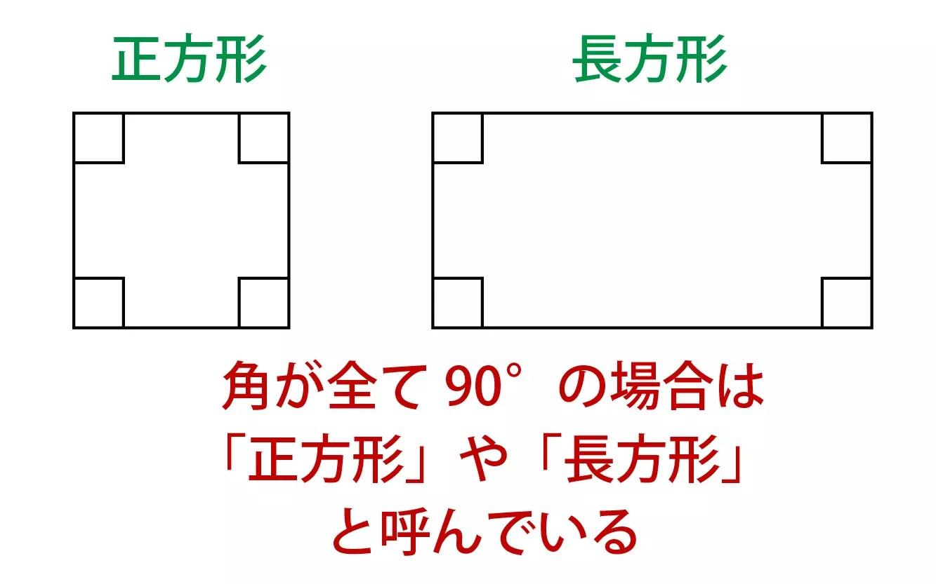 平行四辺形を中學生でもわかるように解説!性質・証明を即 ...