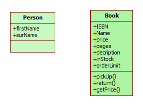 How to learn object-oriented domain modeling? (1/4)
