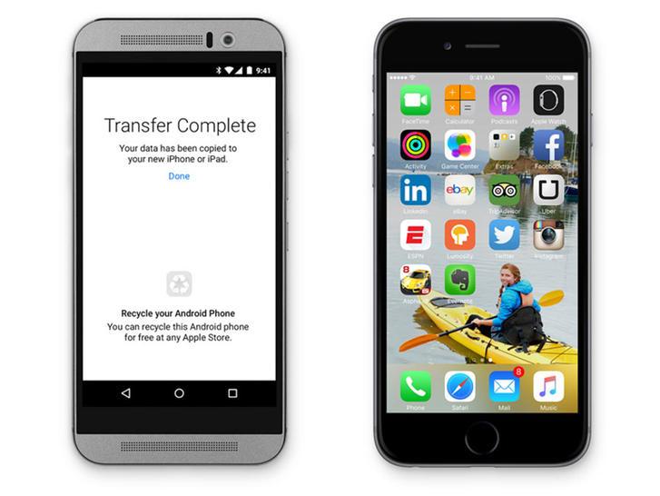 Off-Topic: The Windows Phone dilemma - Juku it