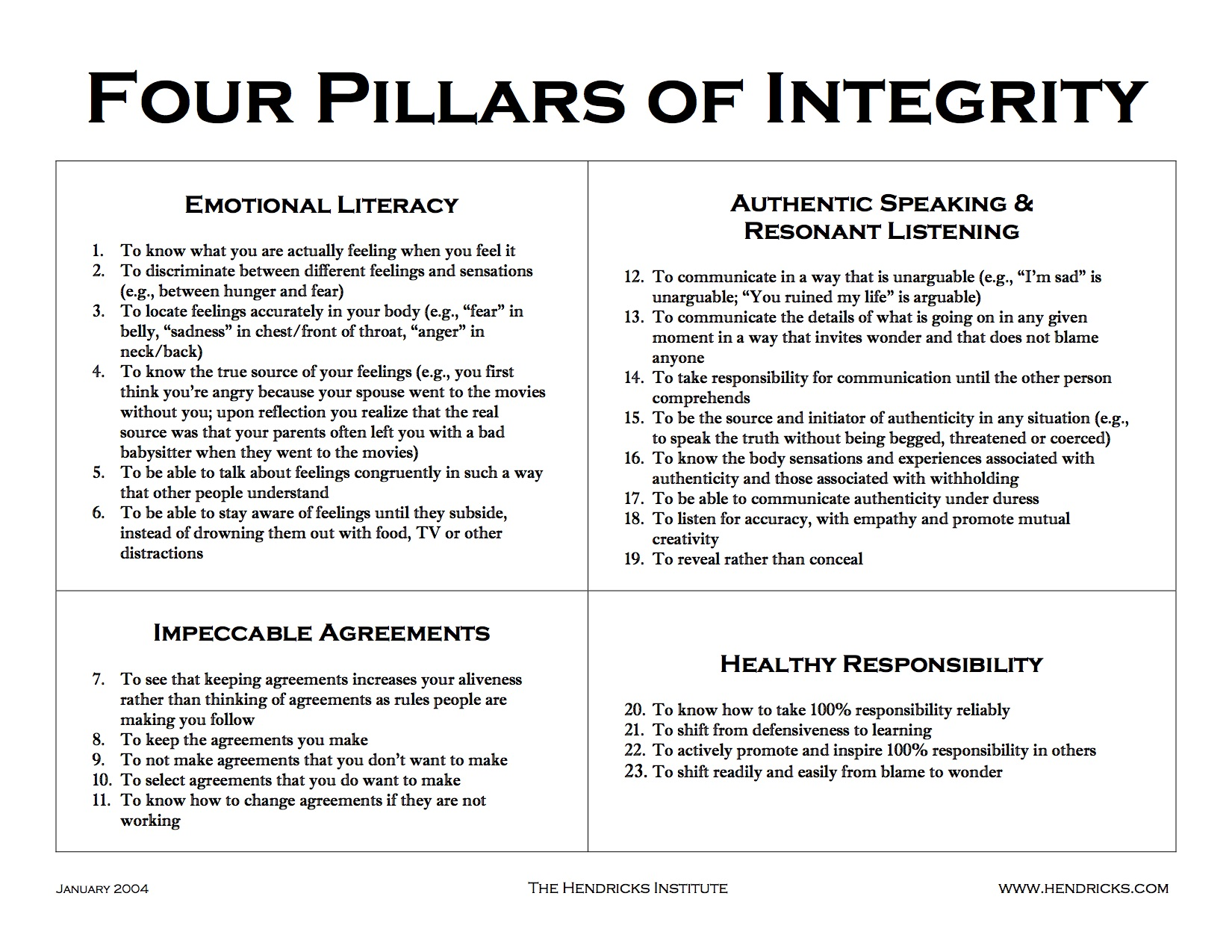 Four Pillars Of Integrity