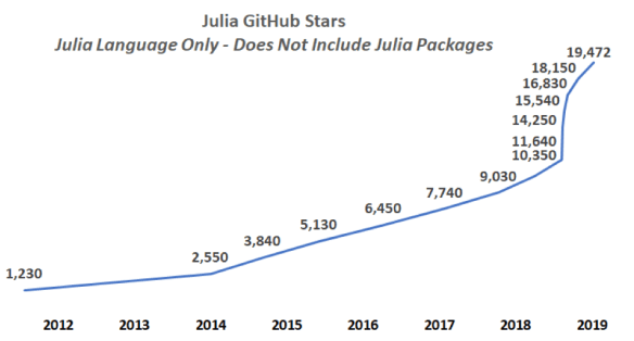 juliabloggers com | Page 12 of 163 | A Julia Language Blog