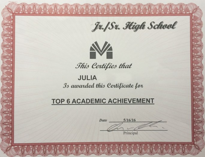 top six certificate