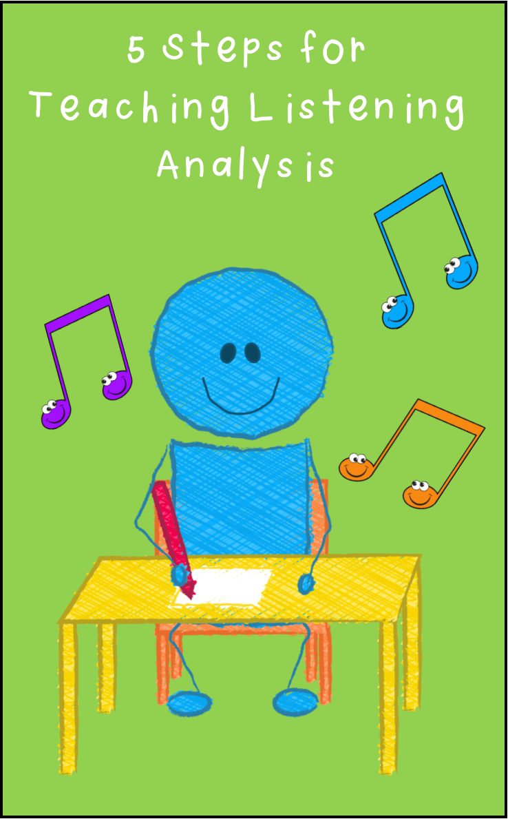 Blog Post to help you teach Listening Analysis from Jooya Teaching Resources. Post details 5 steps to success for your students to develop their music aural skills.