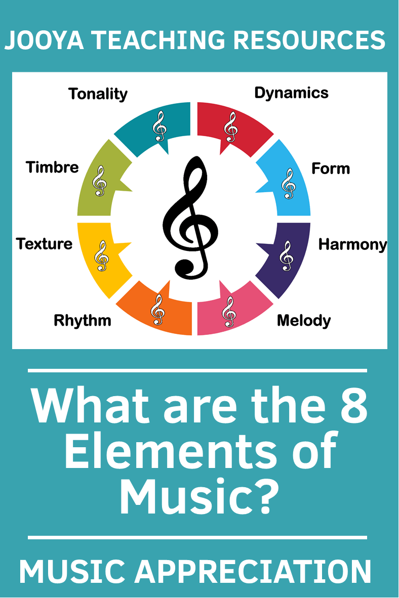 the-8-elements-of-music-defined-pin-2020
