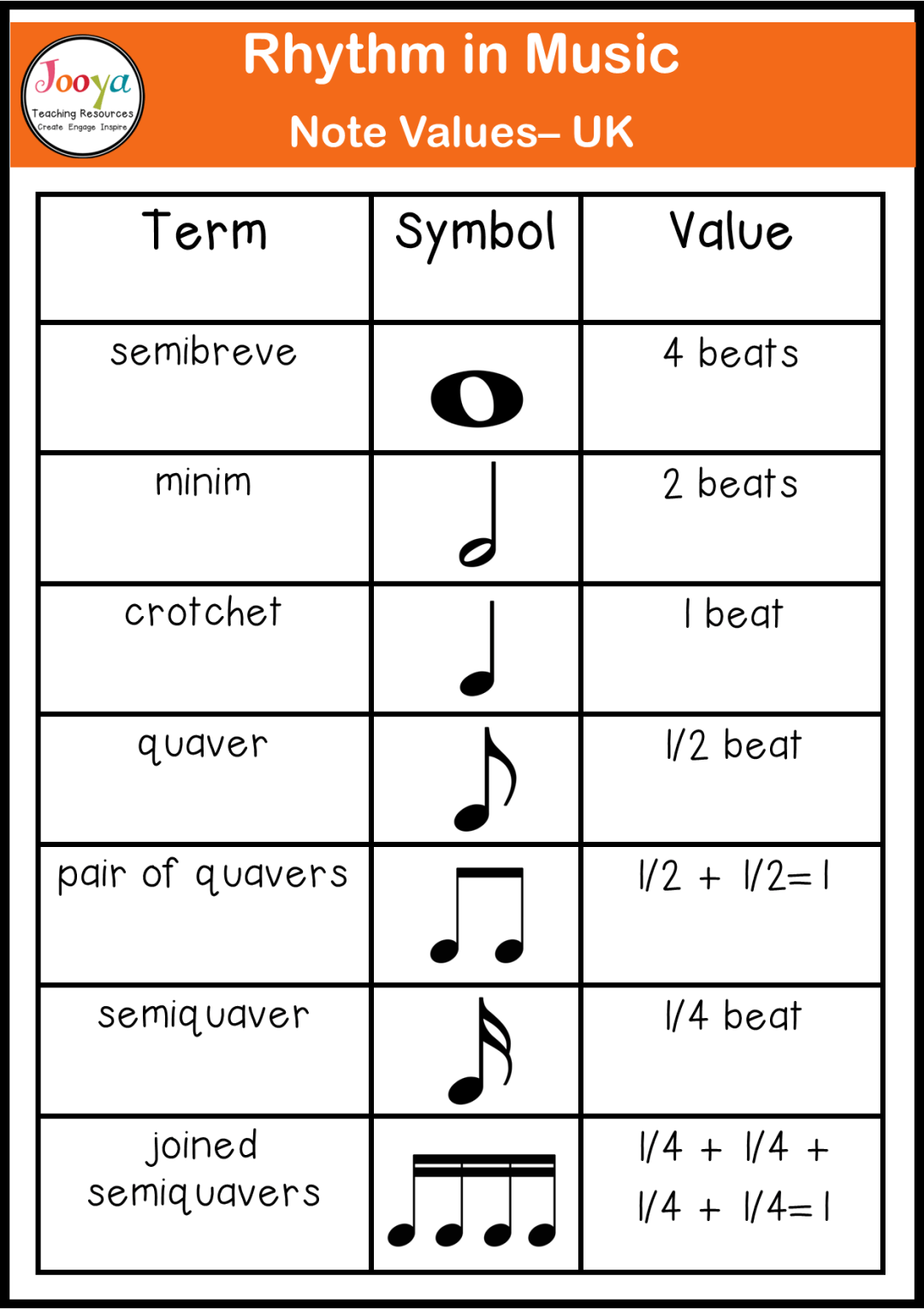 rhythm-in-music-note-values-chart-UK-note-names