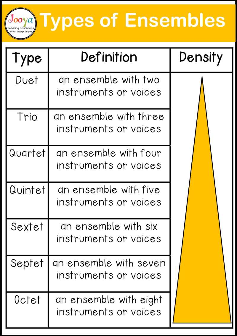 what-is-texture-in-music-density-chart-2020
