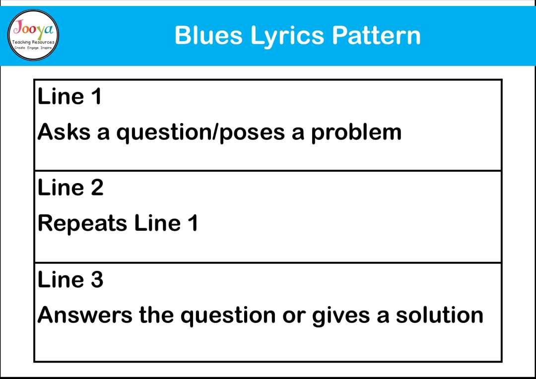12-bar-blues-structure-song-diagram-2020-5