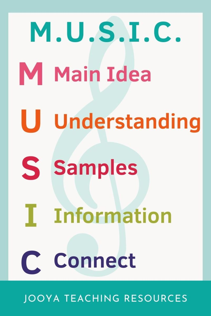 how to write about music image of the M.U.S.I.C. scaffold