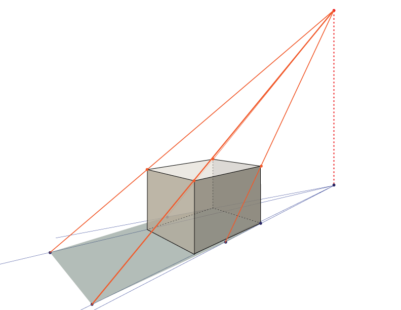Architectural Line Types