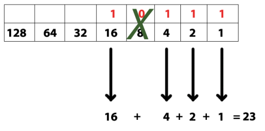 binary_23