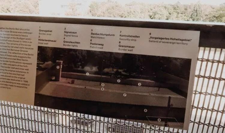 Berlin Wall Memorial death strip