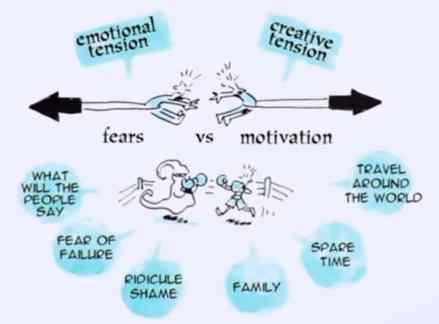 emotion-creativite-tension