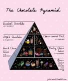 choco pyramid pink polka dot