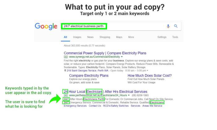 What to put in your ad copy