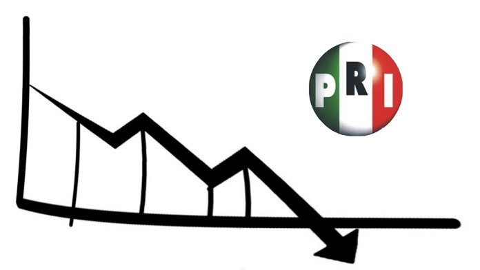 El PRI en picada