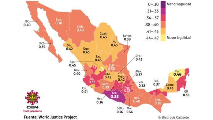 Violencia, incidencia criminal y corrupción debilitan el Estado de Derecho  en México: World Justice Project julioastillero.com