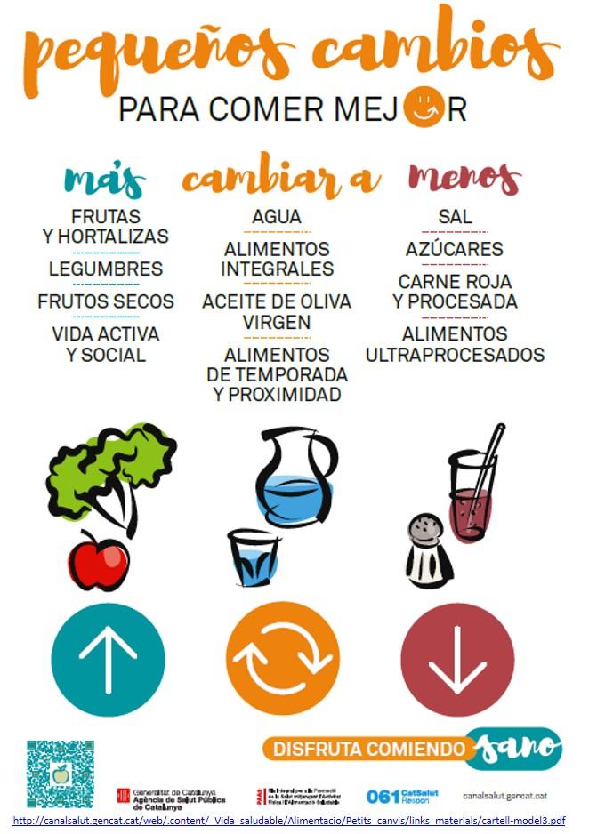 conclusion de alimentacion saludable pdf