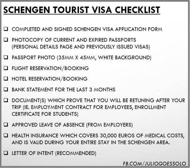 Schengen Visa Application For Filipinos A Detailed Guide Julio