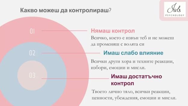 трихотомия на контрола Юлика Новкова (2)