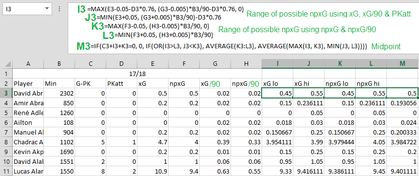 (Excel formulas to calculate accurate npxG)
