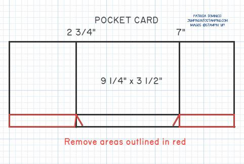 Pocket Card Diagram