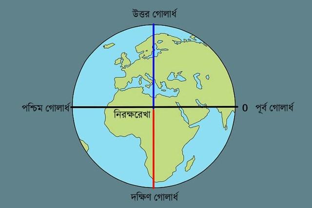 Latitude-and-Longitude
