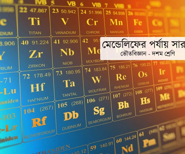 mendelifs-periodic-table