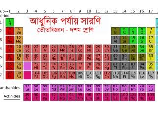 periodic-table-in-bengali