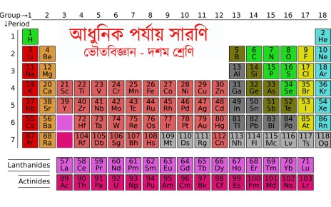 periodic-table-in-bengali