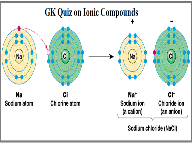 Ionic-Compounds