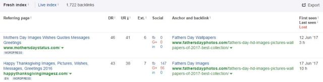 Event Blogging Fathers Day Case Study