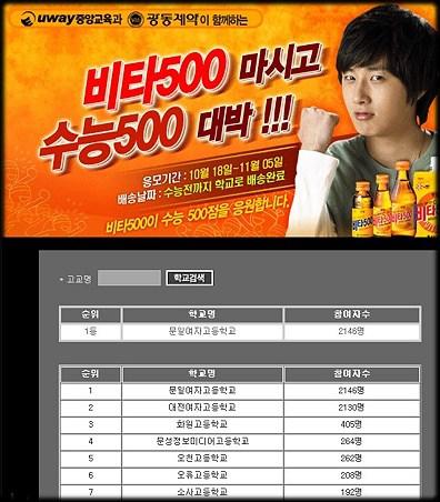 2007 11 23 Vita500 Event 2