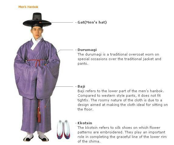 Men's Hanbok.jpg
