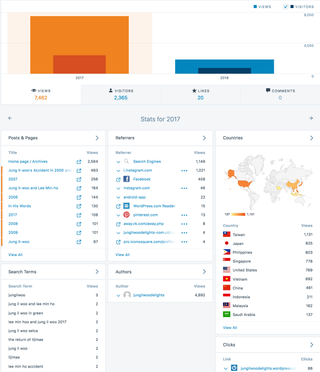 My Website Stats.png