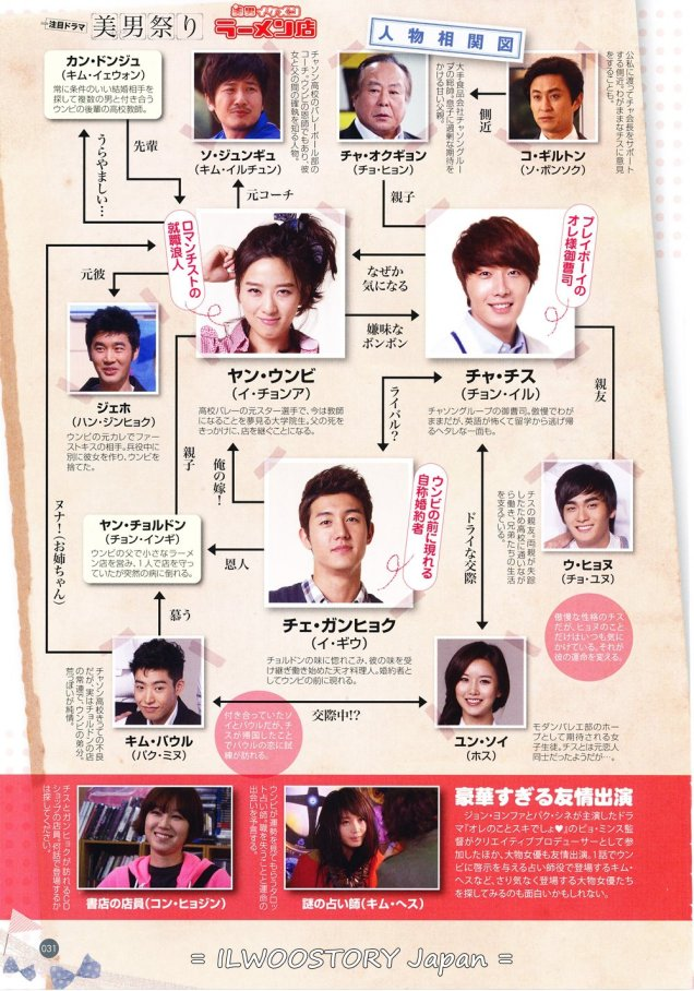 2012 5 Jung II-woo in Korean Style Pure Love TV Drama Guide August 2012 (released on 2012.6.26) 00003