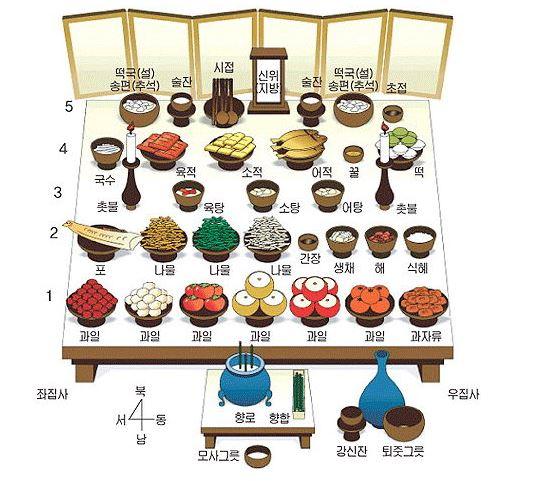 Chuseok Jesa Table Setting 2 F.jpg