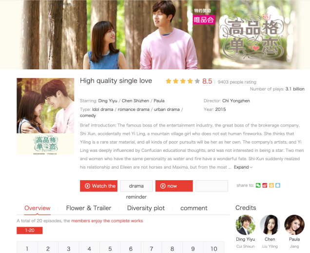 SOHU High End Crush Page.png