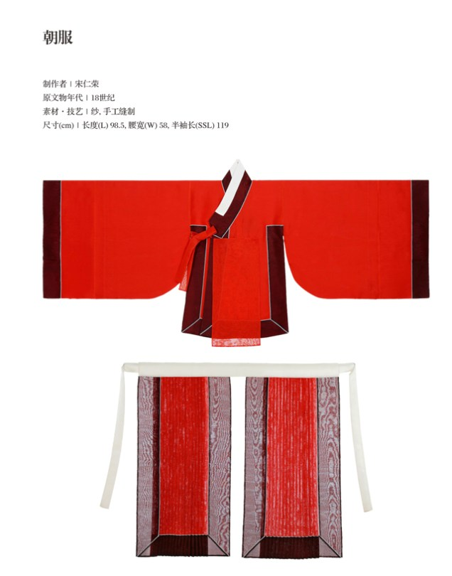 2019 3 29 Korean Traditional Costume Exhibit at the China Silk Museum in China.  4.jpg