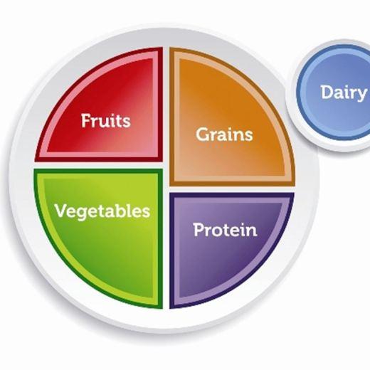 Lifestyle food list
