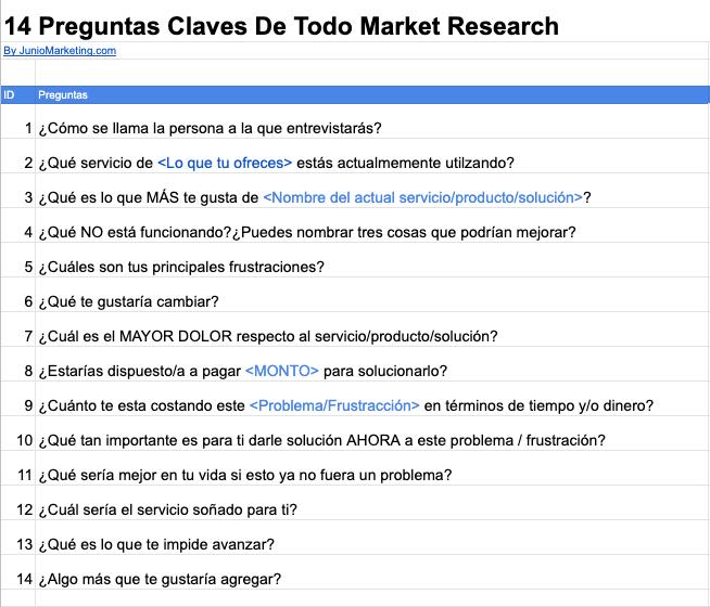 Preguntas Market Research