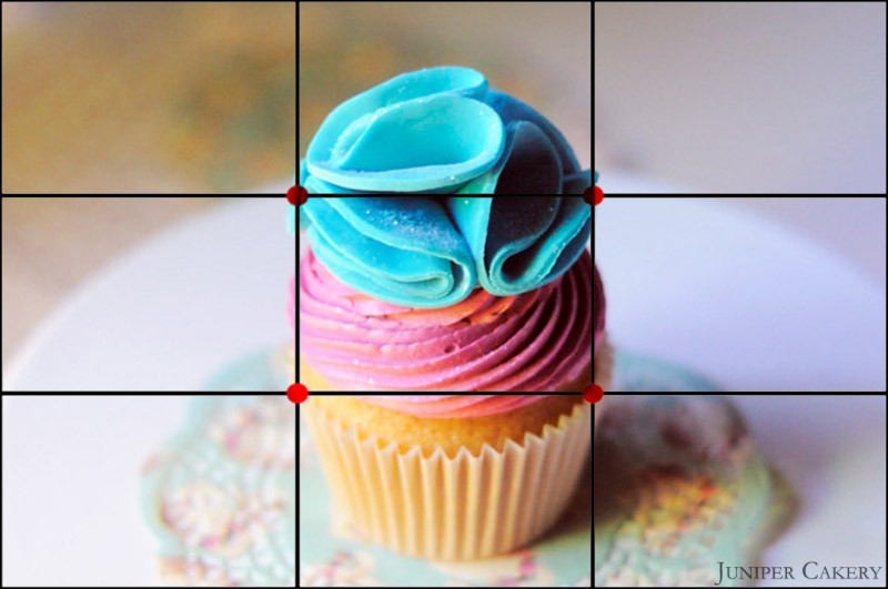 How to Photograph Cake