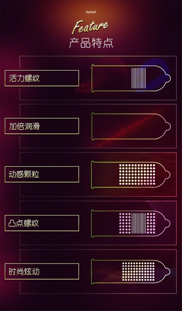 4MB Mingliu 30pcs 5 Types Ultra Thin Condoms