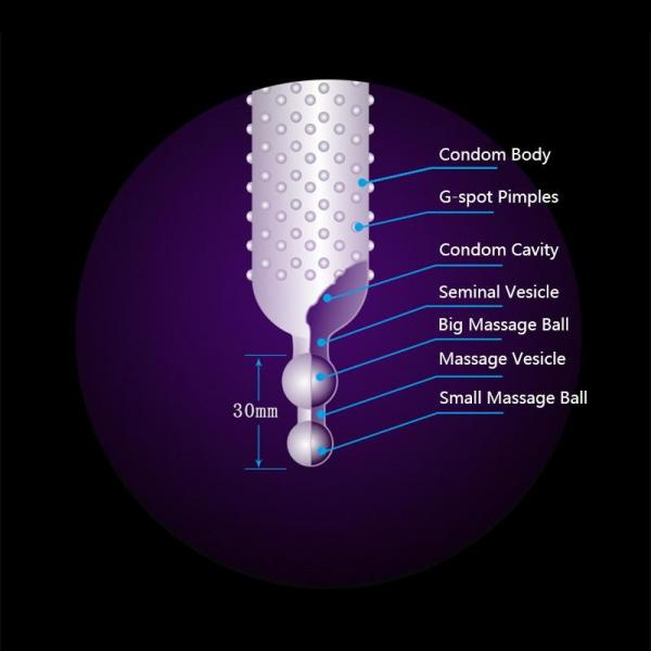 4MB Double Beads Massage Condom 52mm Dotted Condoms