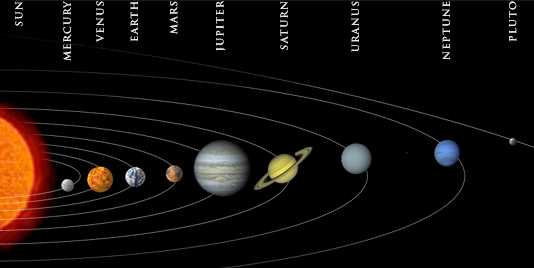 Position in the Solar System - Jupiter