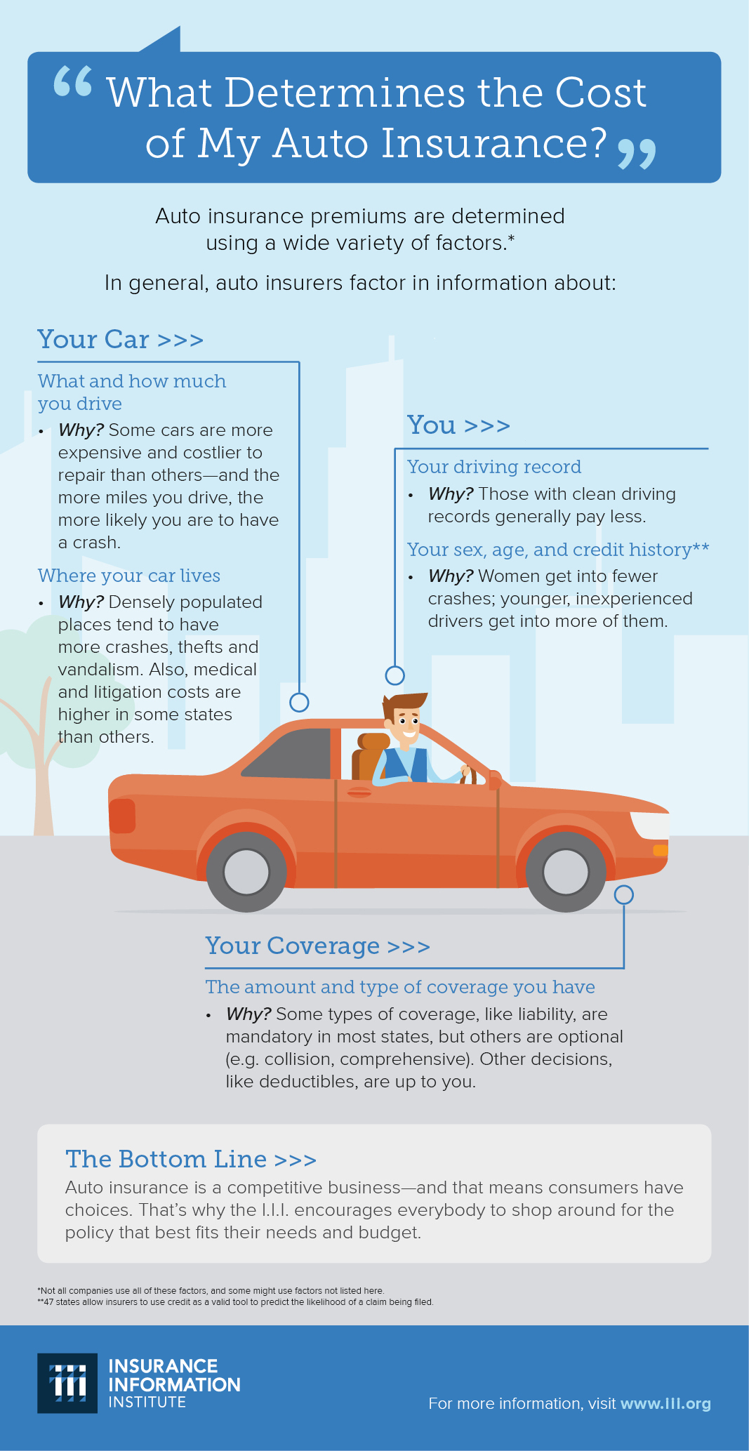 Affordable Auto Insurance Quotes