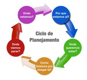 ciclo.001