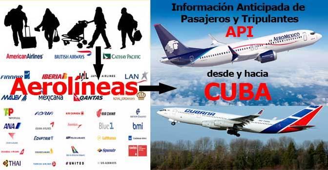 Normas para la Información Anticipada de los Pasajeros y tripulantes (API) con vuelos a Cuba
