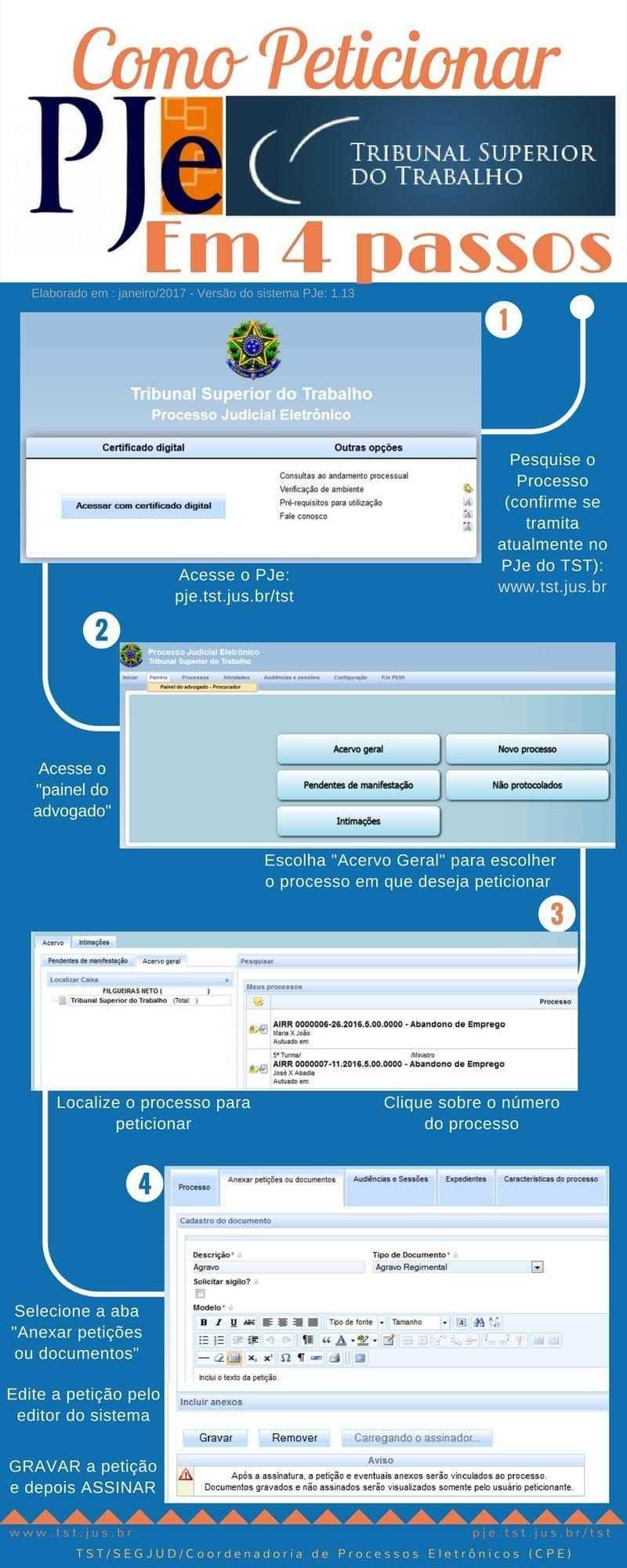 Infográfico explica como peticionar processos no PJe do TST em quatro passos
