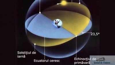 Astazi este echinoctiul de primavara 1